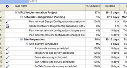 network migration plan template - ingenuity technical project management services
